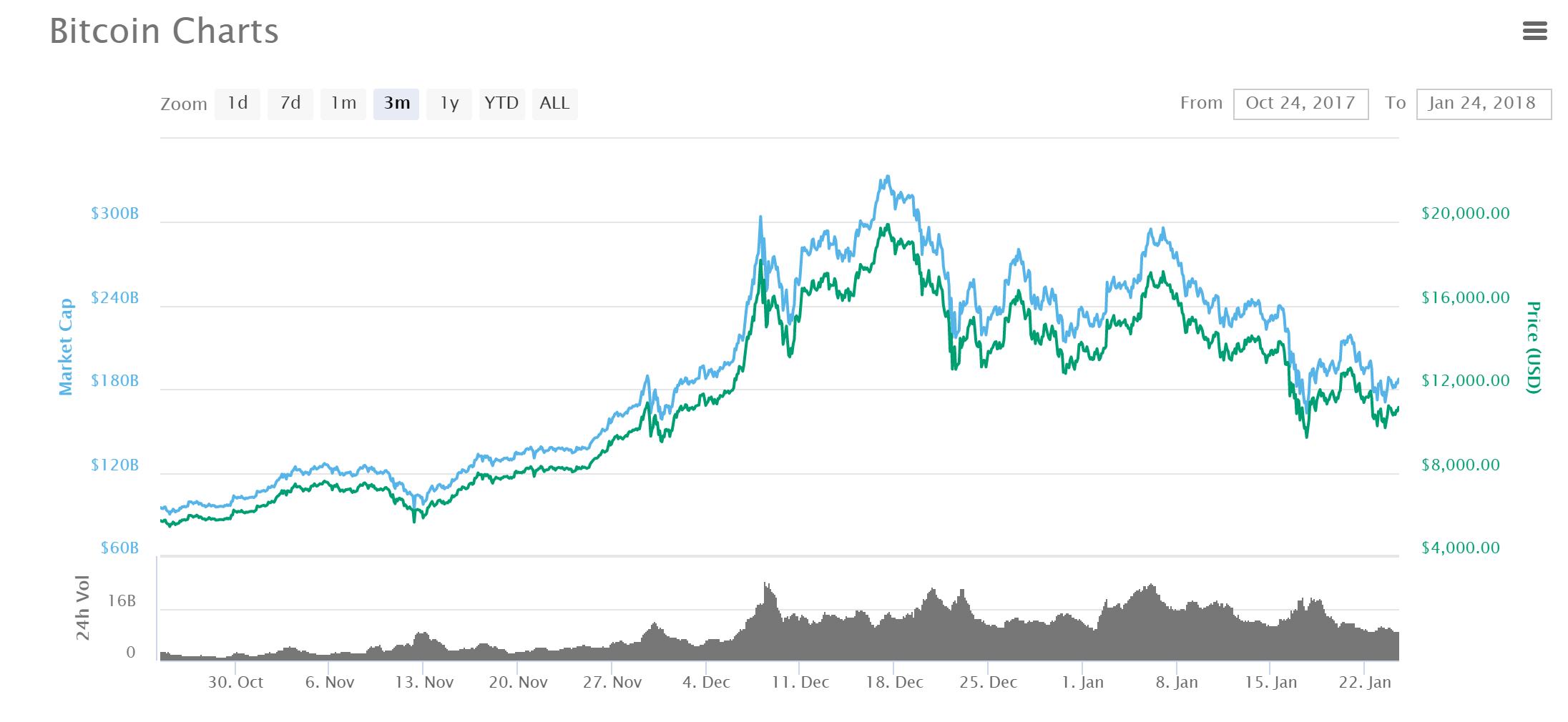 come bitcoin contanti scambio di dollari bitcoin