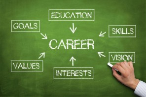 career-advice-galway-495x399