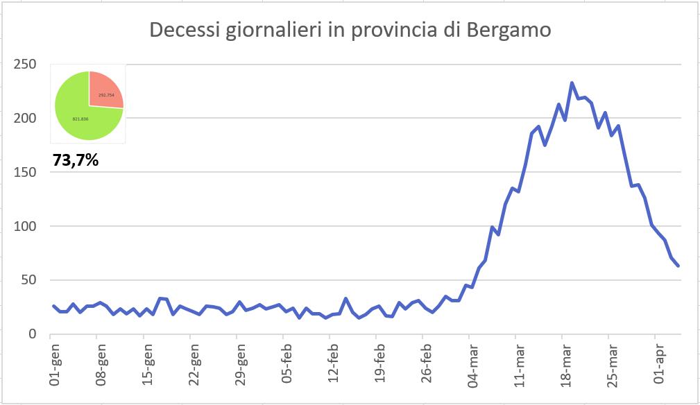 Bergamo_1