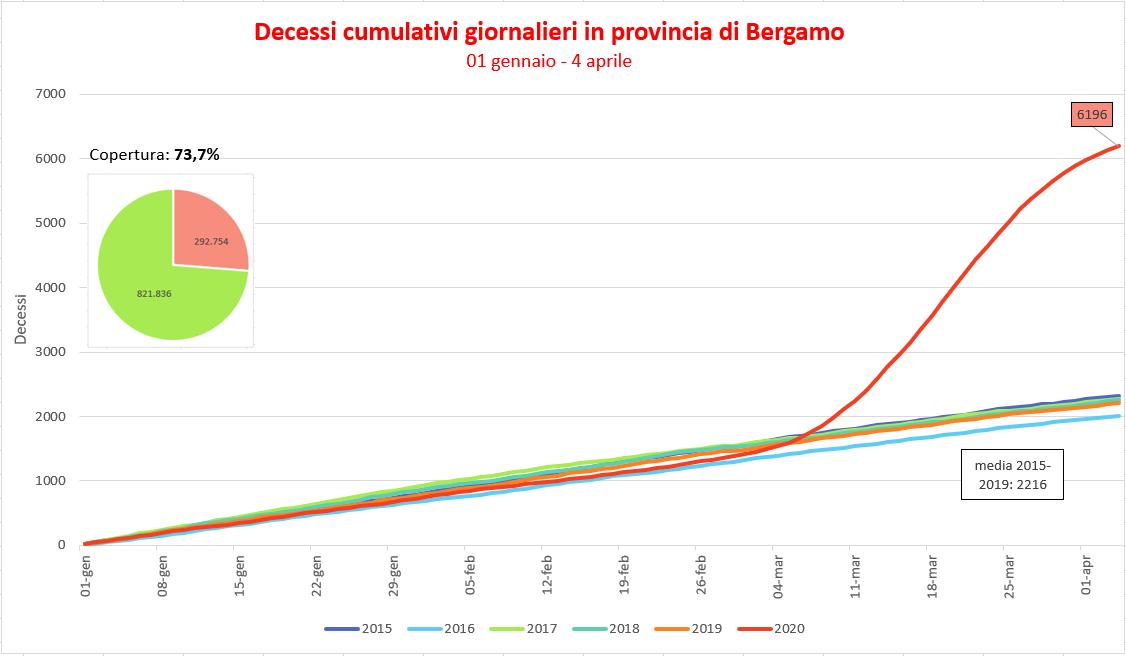 Bergamo_2