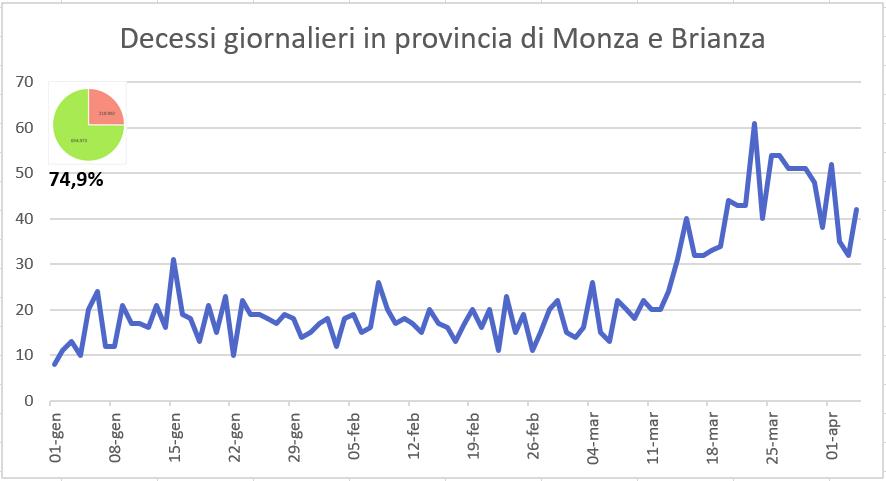 MonzaBrianza_1